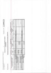 VIII Открытый окружной конкурс инструментального исполнительства имени А.С. Знаменского @ БУ «Сургутский колледж русской культуры им. А.С. Знаменского»