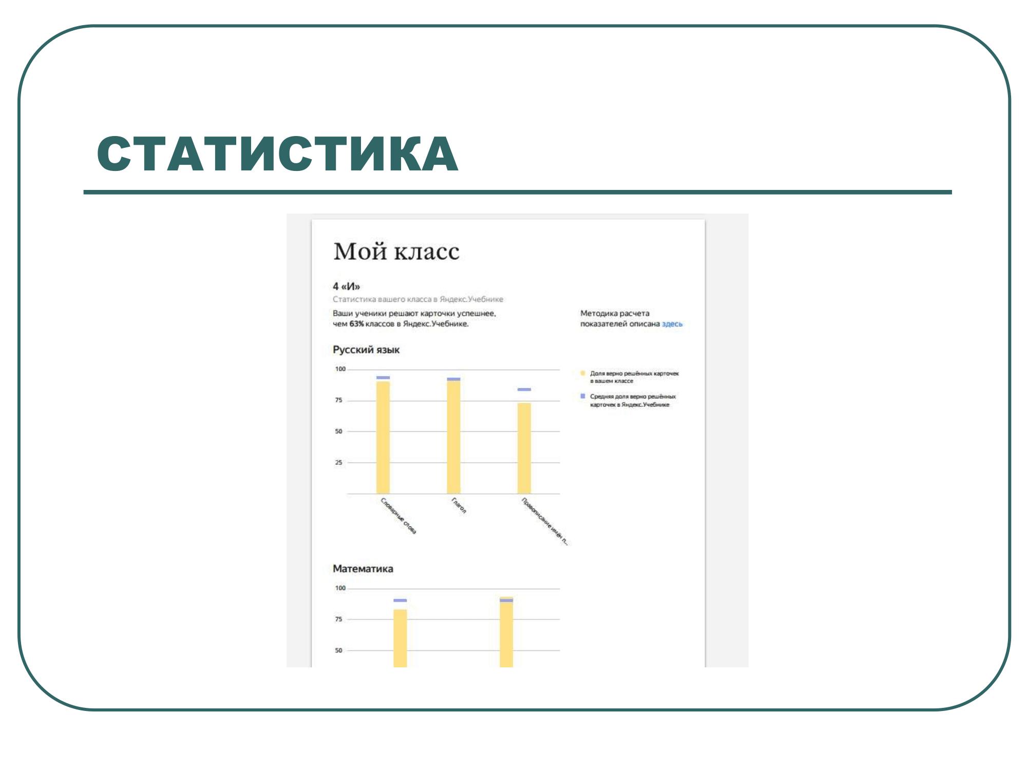 яндекс учебник. Презентация к докладу Васильченко Т.В._0019
