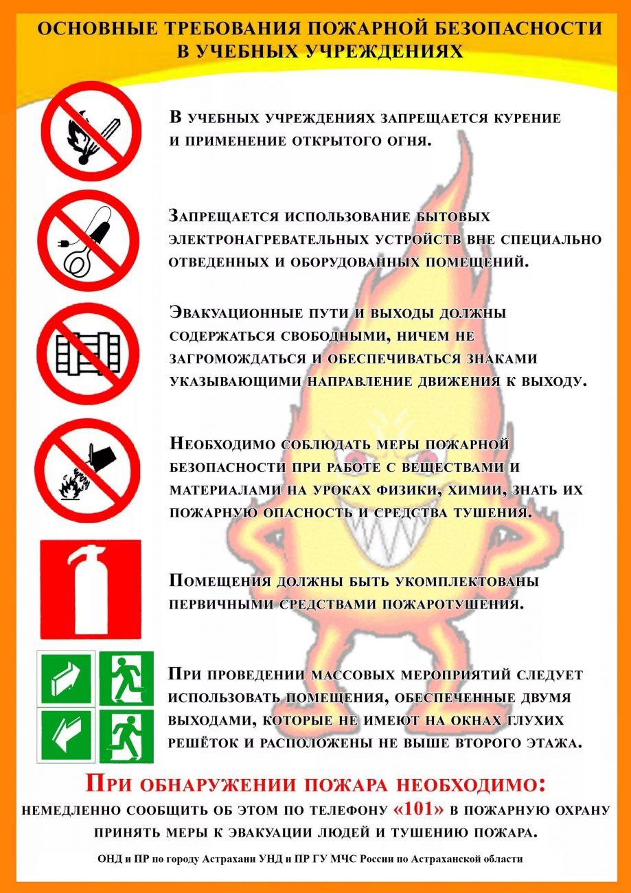 Основные требования пожарной безопасности в ОУ