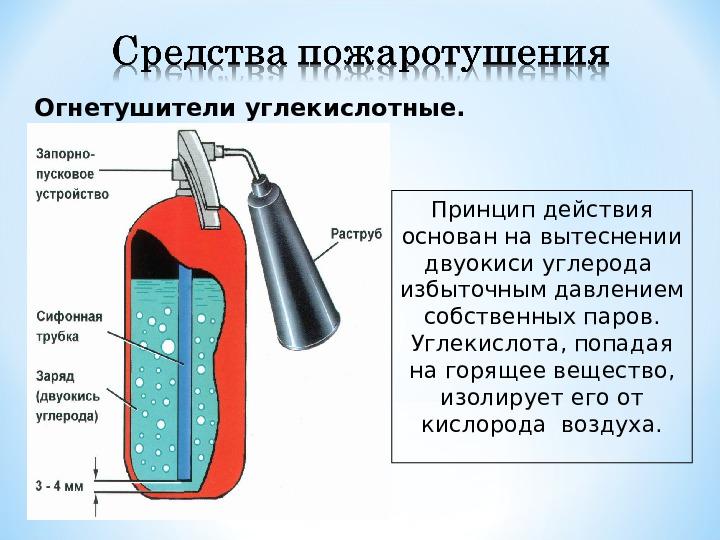 Пожарная безопасность-11