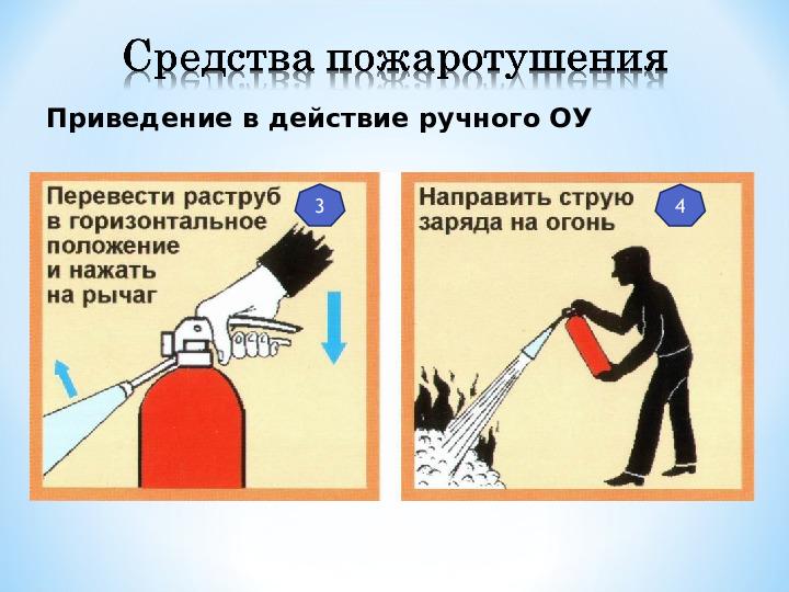Пожарная безопасность-14