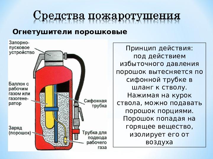 Пожарная безопасность-16