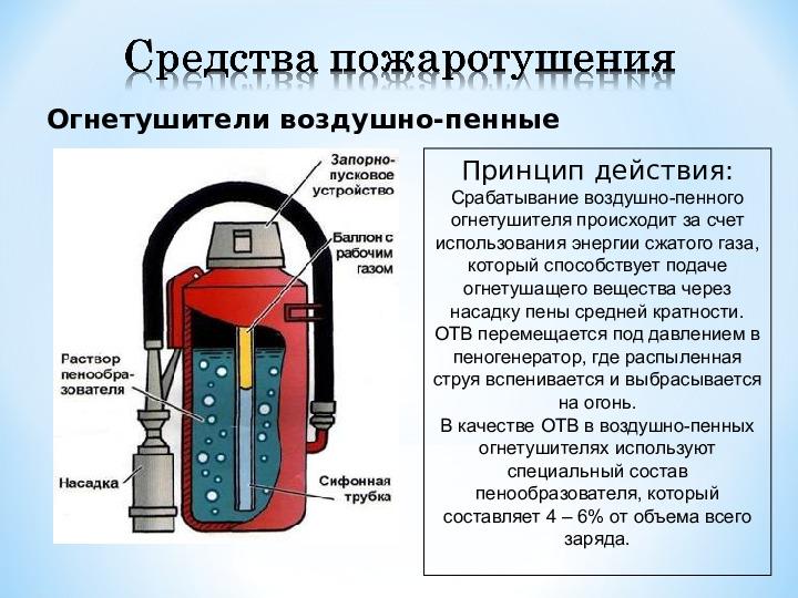 Пожарная безопасность-17